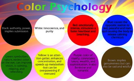 The Meaning Of Colors Alluring Color Psychology  Kea0 Decorating Inspiration